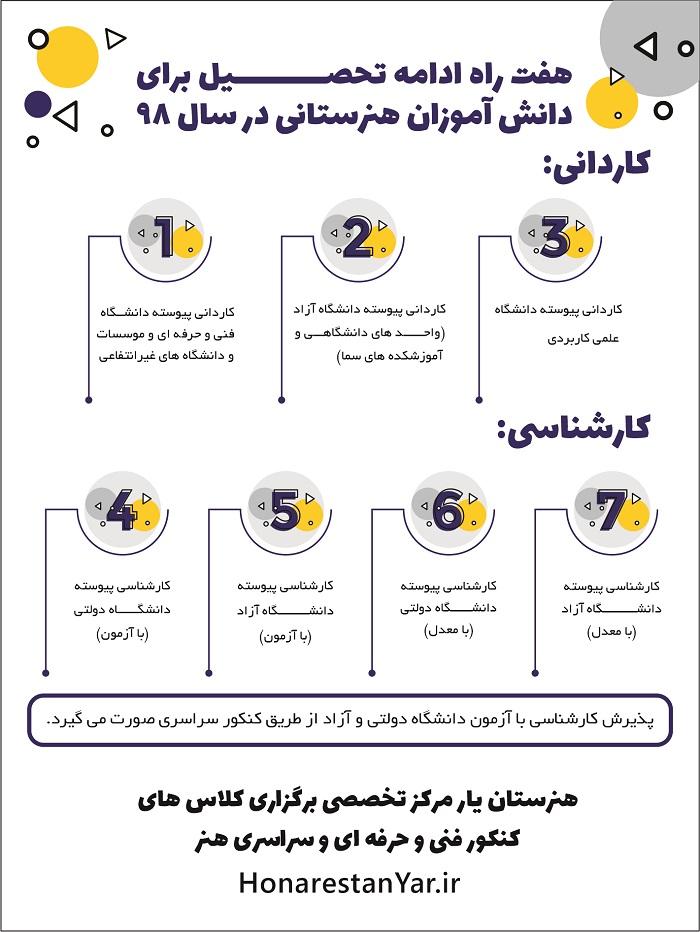 7 راه ادامه تحصیل