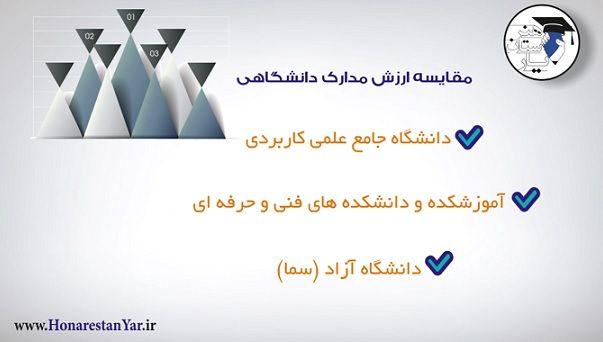 مقایسه ارزش مدارک دانشگاه ها