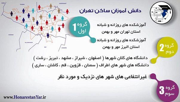 انتخاب شهر و دانشگاه ویژه دانش آموزان ساکن استان تهران