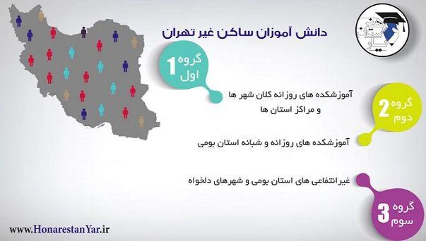 انتخاب شهر و دانشگاه ویژه دانش آموزان ساکن شهرستان